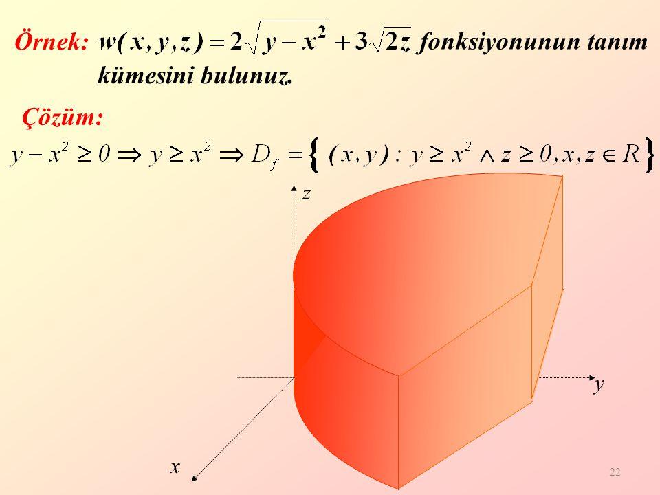 Örnek: fonksiyonunun tanım kümesini bulunuz. Çözüm: z y x