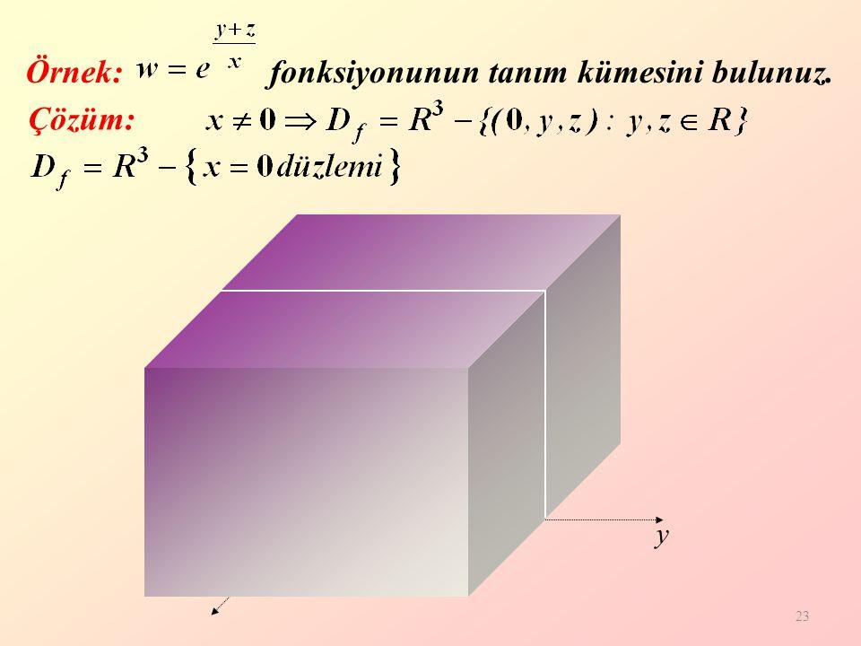 fonksiyonunun tanım kümesini bulunuz. Örnek: Çözüm: