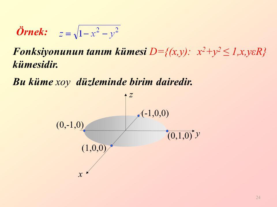 Fonksiyonunun tanım kümesi D={(x,y): x2+y2 ≤ 1,x,yεR} kümesidir.