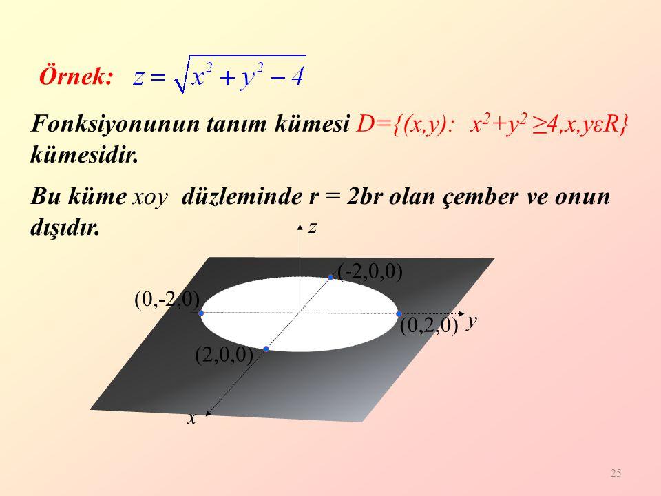 Fonksiyonunun tanım kümesi D={(x,y): x2+y2 ≥4,x,yεR} kümesidir.