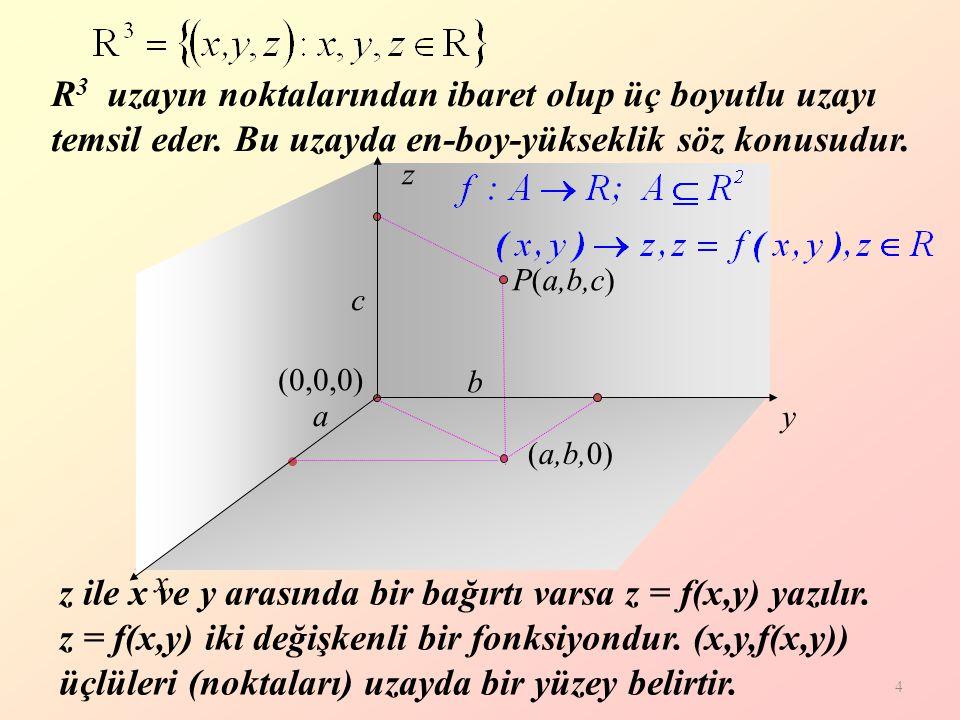 R3 uzayın noktalarından ibaret olup üç boyutlu uzayı temsil eder