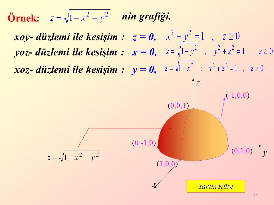 xoy- düzlemi ile kesişim : z = 0, yoz- düzlemi ile kesişim : x = 0,