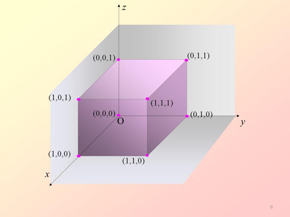 z y x (0,1,1) (0,0,1) (1,0,1) (1,1,1) (0,0,0) (0,1,0) O (1,0,0) (1,1,0)