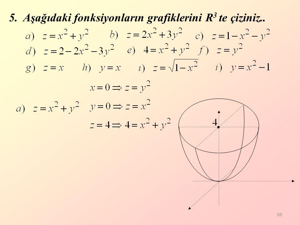 5. Aşağıdaki fonksiyonların grafiklerini R3 te çiziniz..