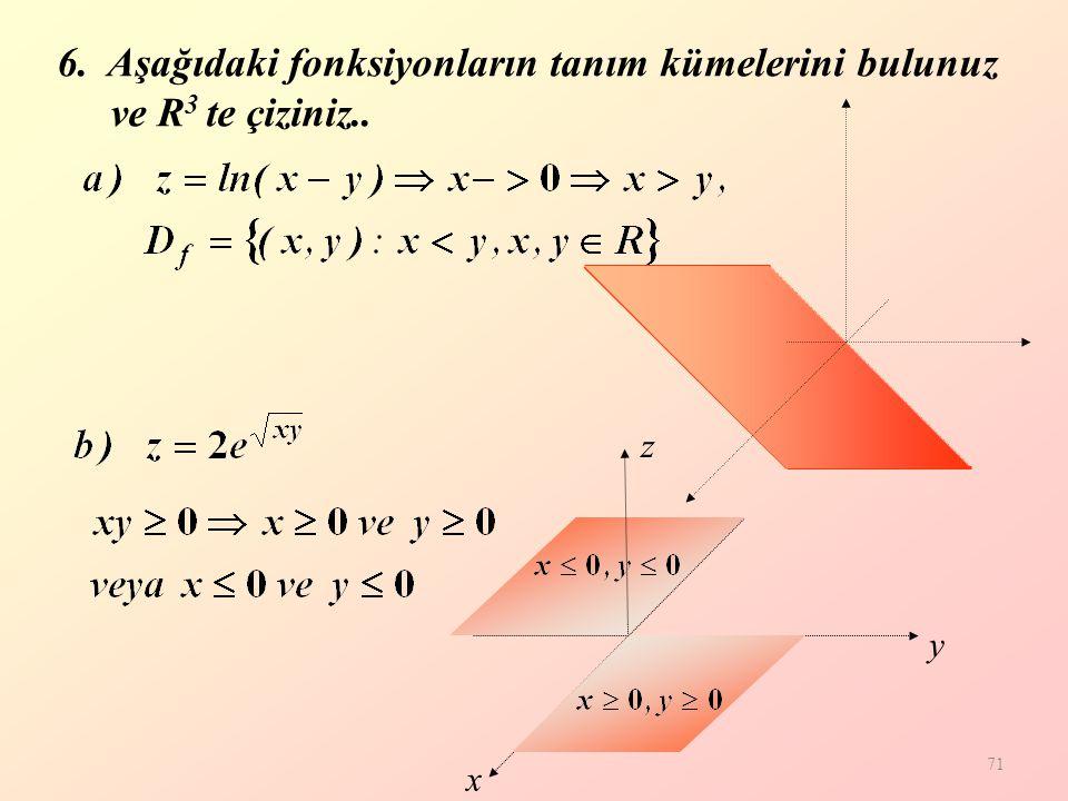 6. Aşağıdaki fonksiyonların tanım kümelerini bulunuz ve R3 te çiziniz..