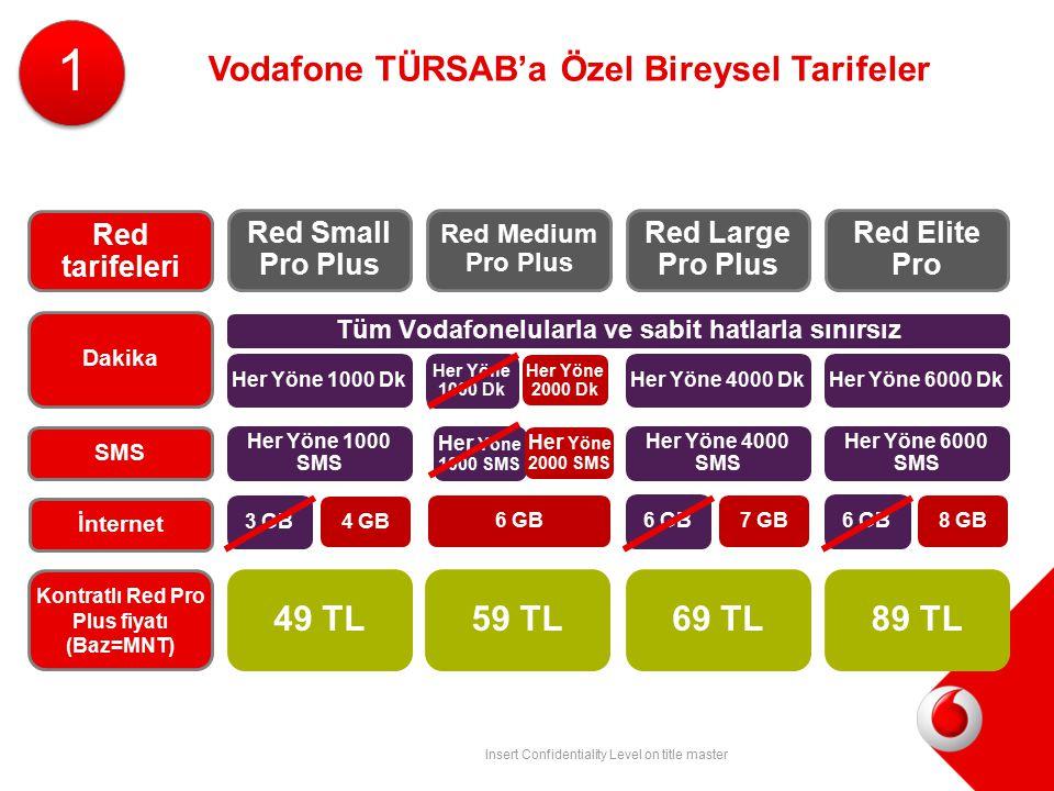Vodafone TÜRSAB'a Özel Bireysel Tarifeler
