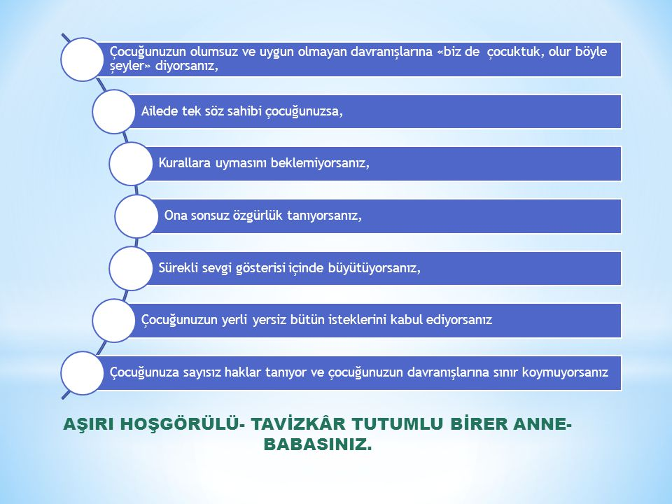 AŞIRI HOŞGÖRÜLÜ- TAVİZKÂR TUTUMLU BİRER ANNE-BABASINIZ.
