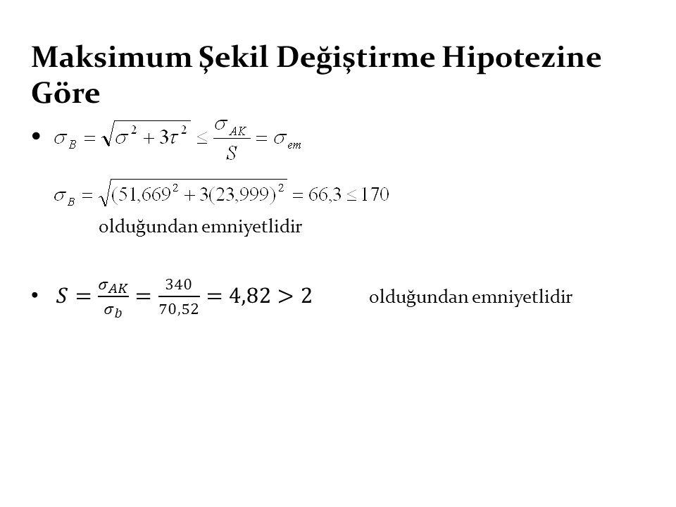 Maksimum Şekil Değiştirme Hipotezine Göre
