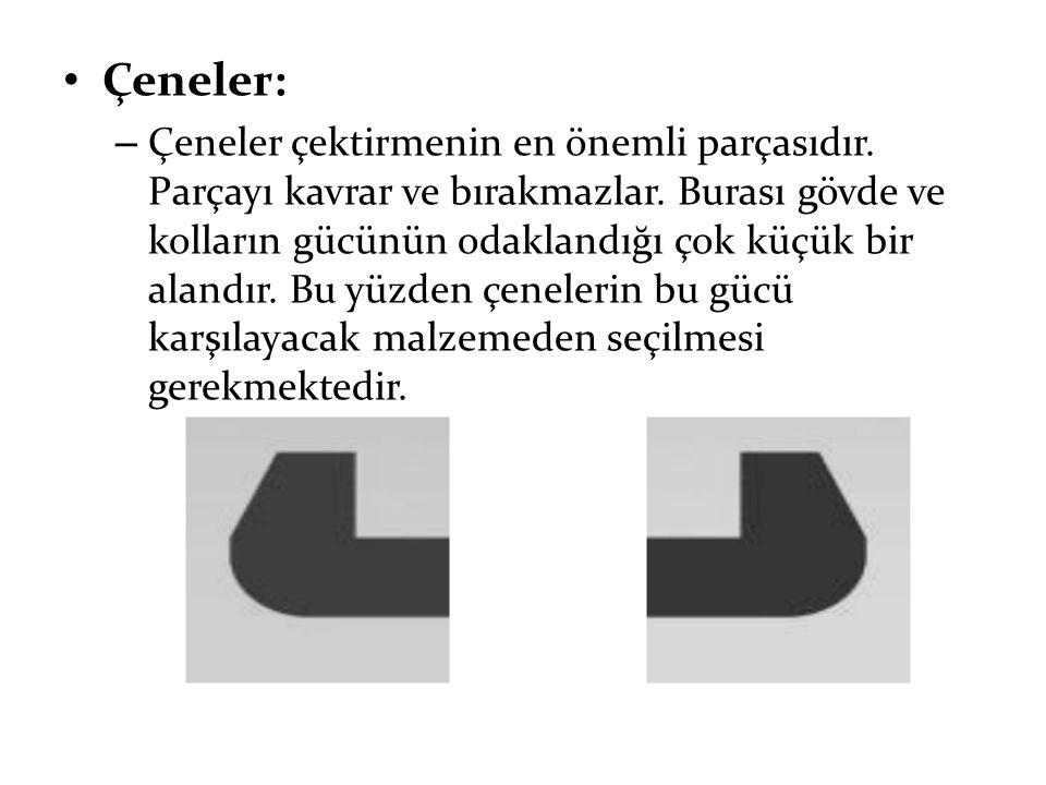 Çeneler: