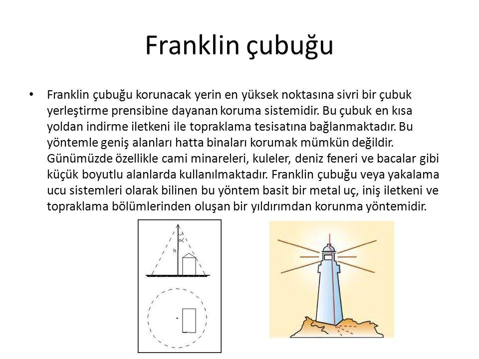 Franklin çubuğu