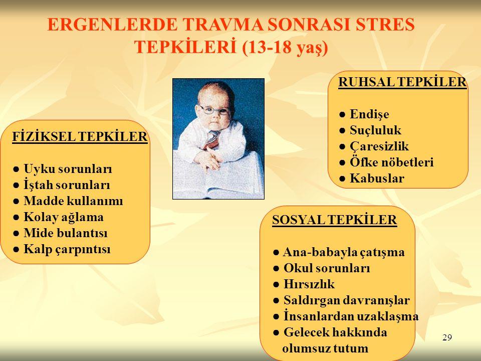ERGENLERDE TRAVMA SONRASI STRES TEPKİLERİ (13-18 yaş)