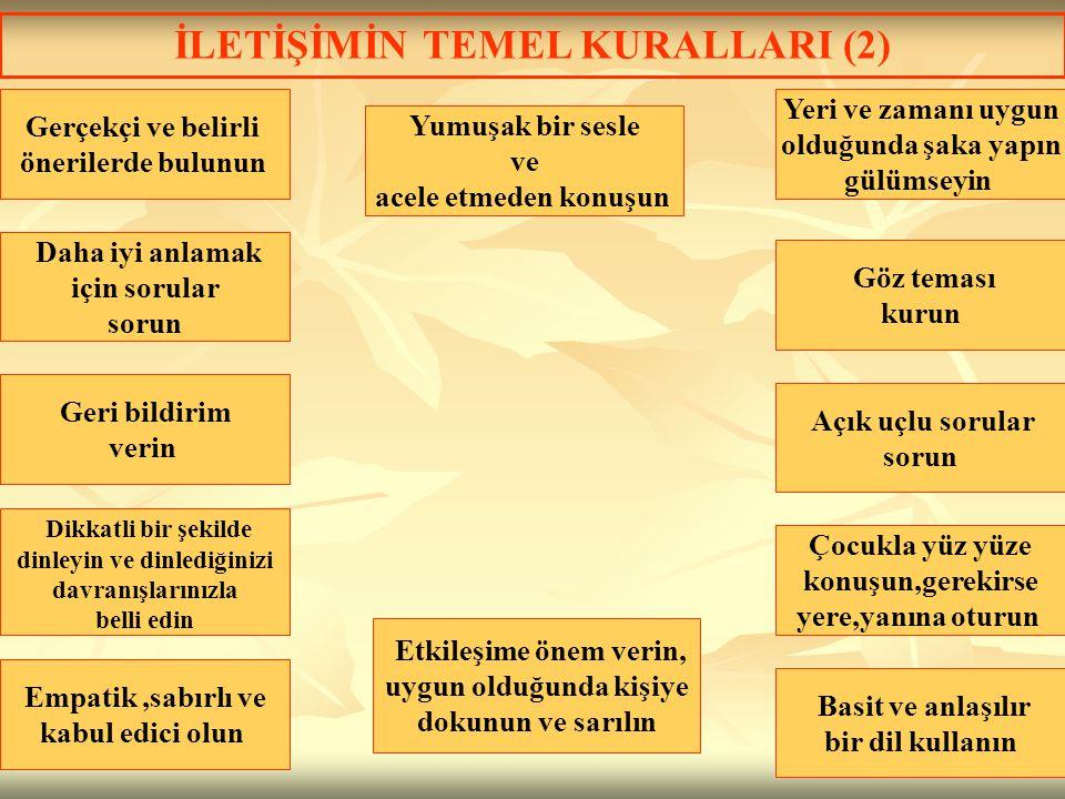 İLETİŞİMİN TEMEL KURALLARI (2)