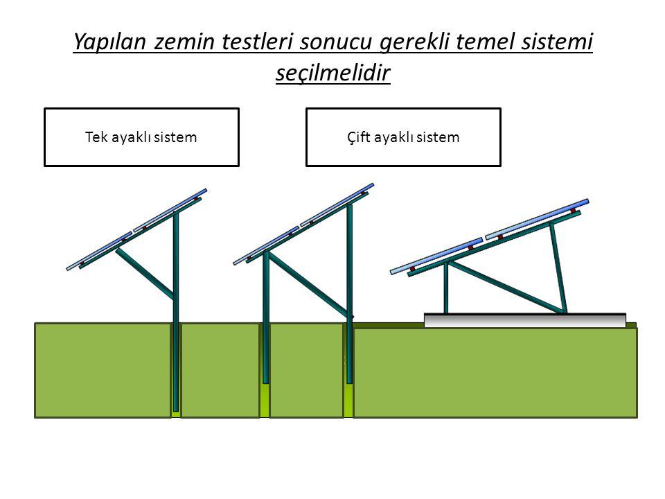 Yapılan zemin testleri sonucu gerekli temel sistemi seçilmelidir