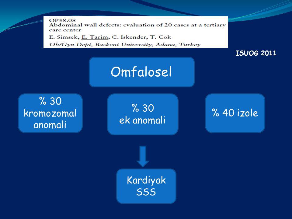 Omfalosel Omfalosel % 30 kromozomal anomali % 30 % 40 izole ek anomali