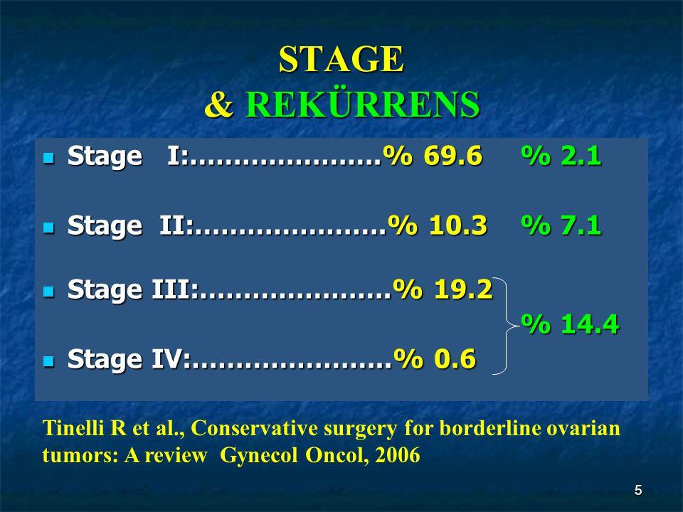 STAGE & REKÜRRENS Stage I:………………….% 69.6 % 2.1
