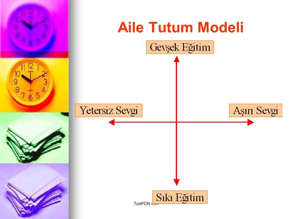 Aile Tutum Modeli TurkPDR.com