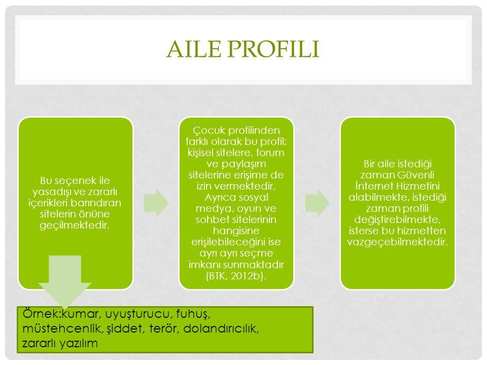 Aile profili Bu seçenek ile yasadışı ve zararlı içerikleri barındıran sitelerin önüne geçilmektedir.
