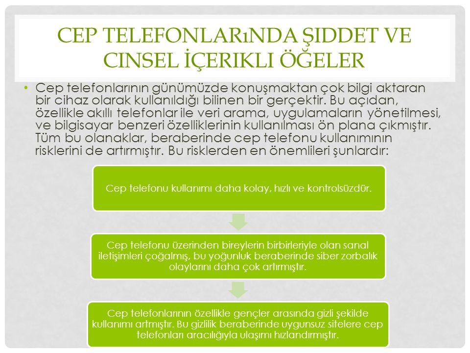 Cep Telefonlarında Şiddet ve Cinsel İçerikli Öğeler