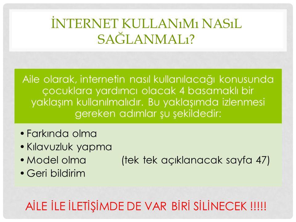 İnternet Kullanımı Nasıl Sağlanmalı