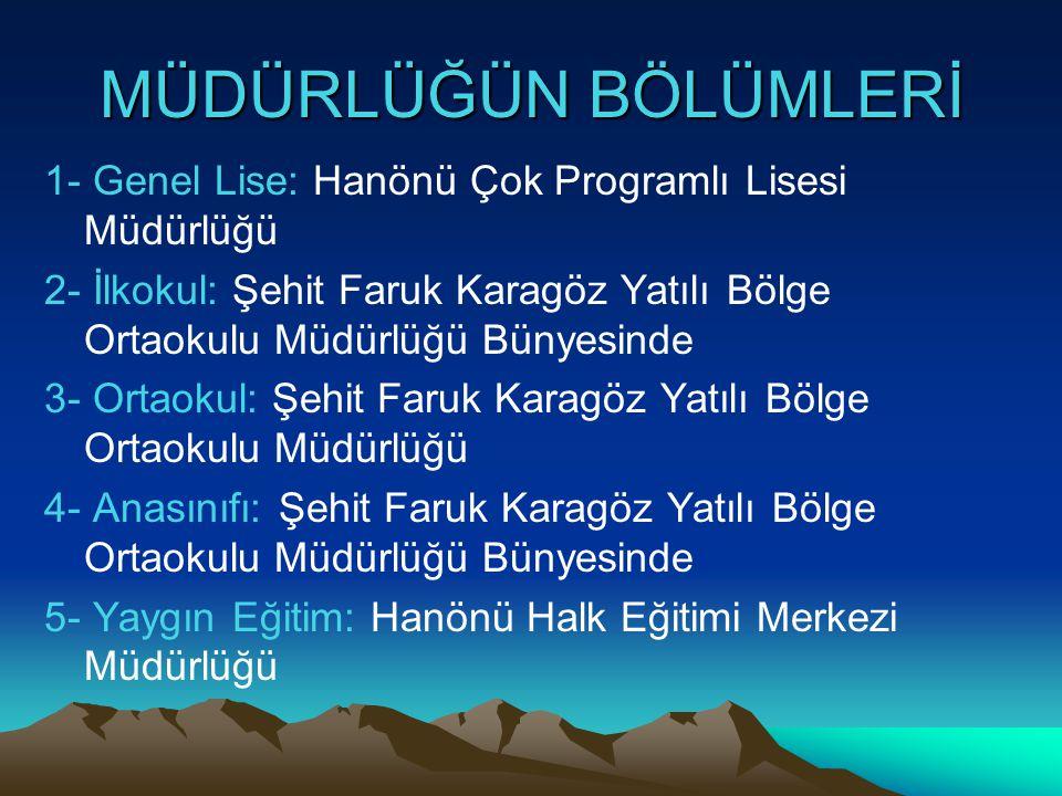 MÜDÜRLÜĞÜN BÖLÜMLERİ 1- Genel Lise: Hanönü Çok Programlı Lisesi Müdürlüğü.