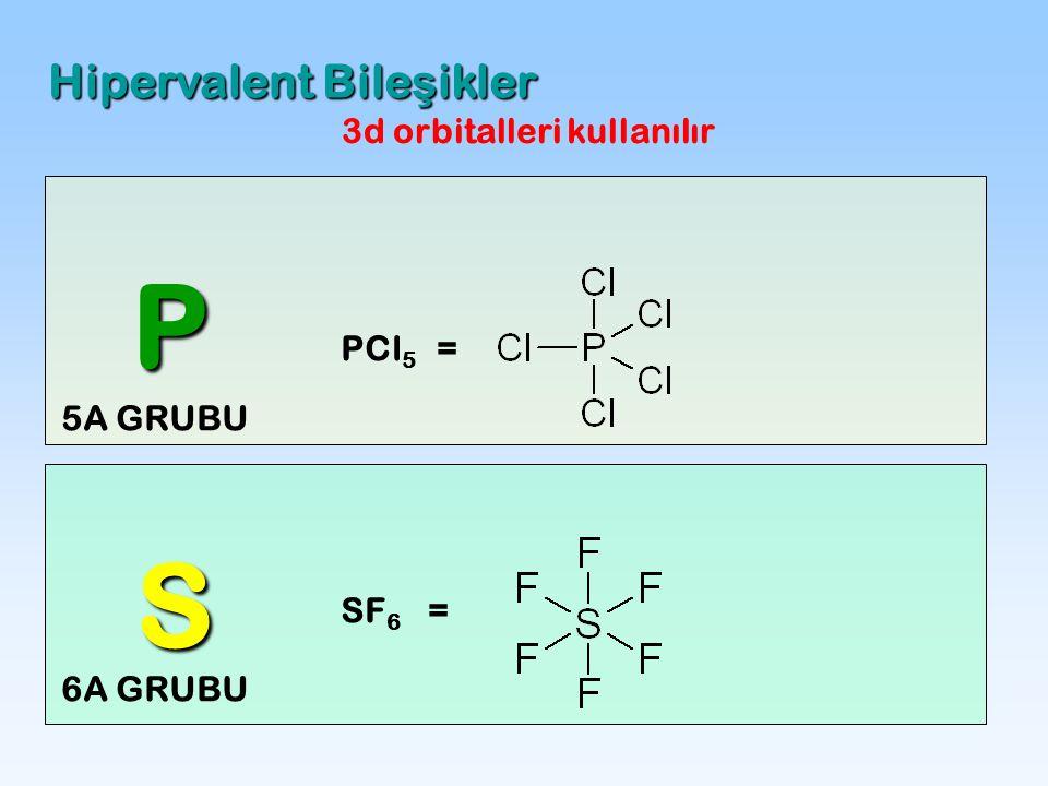 P S Hipervalent Bileşikler 3d orbitalleri kullanılır PCl5 = 5A GRUBU