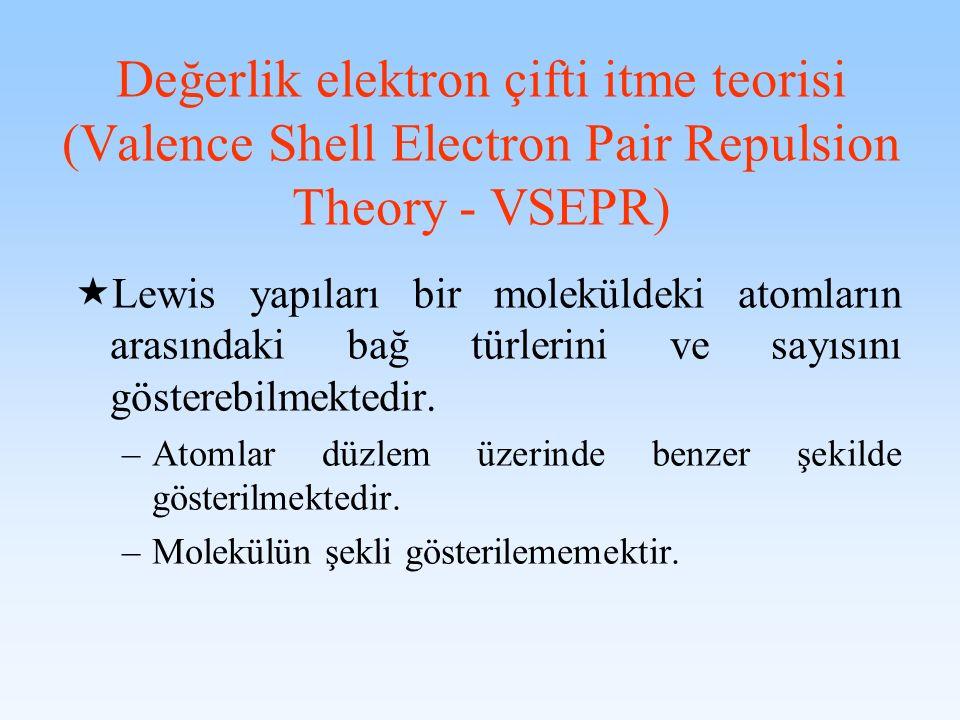 Değerlik elektron çifti itme teorisi (Valence Shell Electron Pair Repulsion Theory - VSEPR)