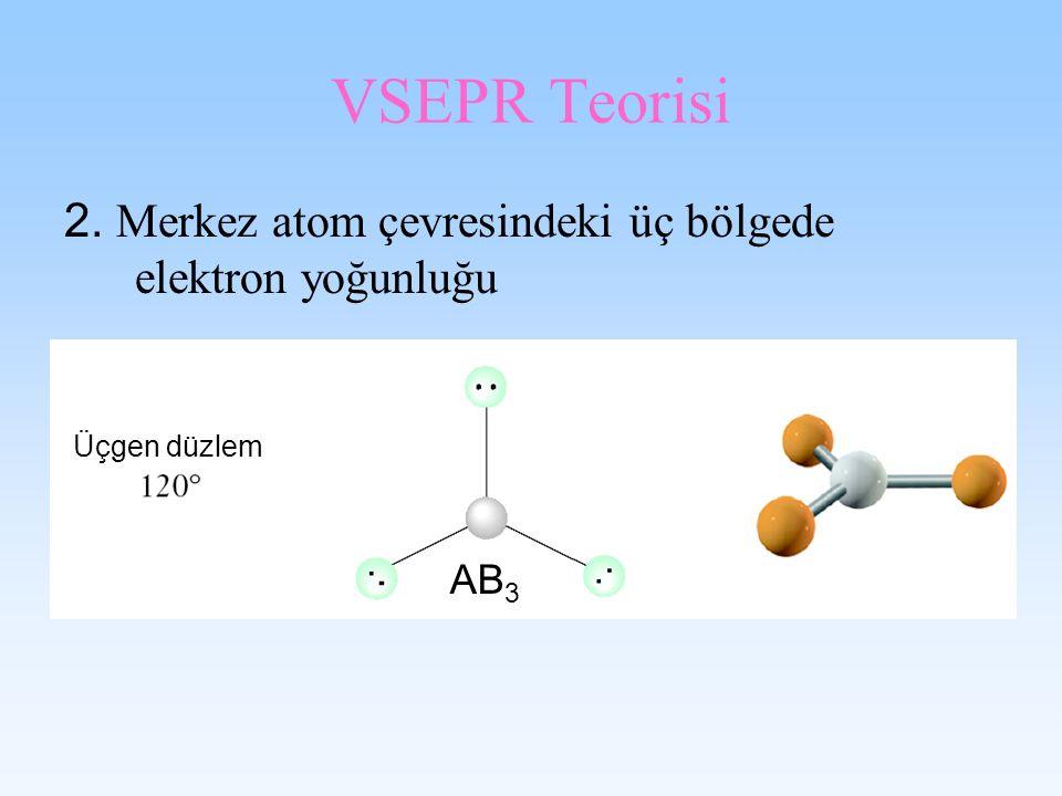 VSEPR Teorisi 2. Merkez atom çevresindeki üç bölgede elektron yoğunluğu Üçgen düzlem AB3