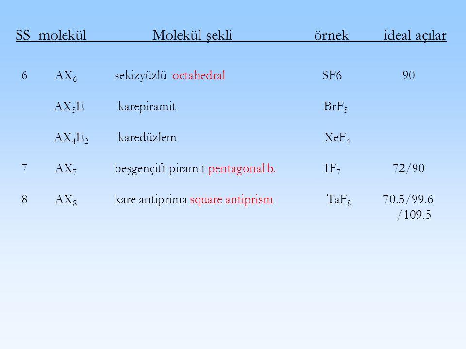 SS molekül Molekül şekli örnek ideal açılar
