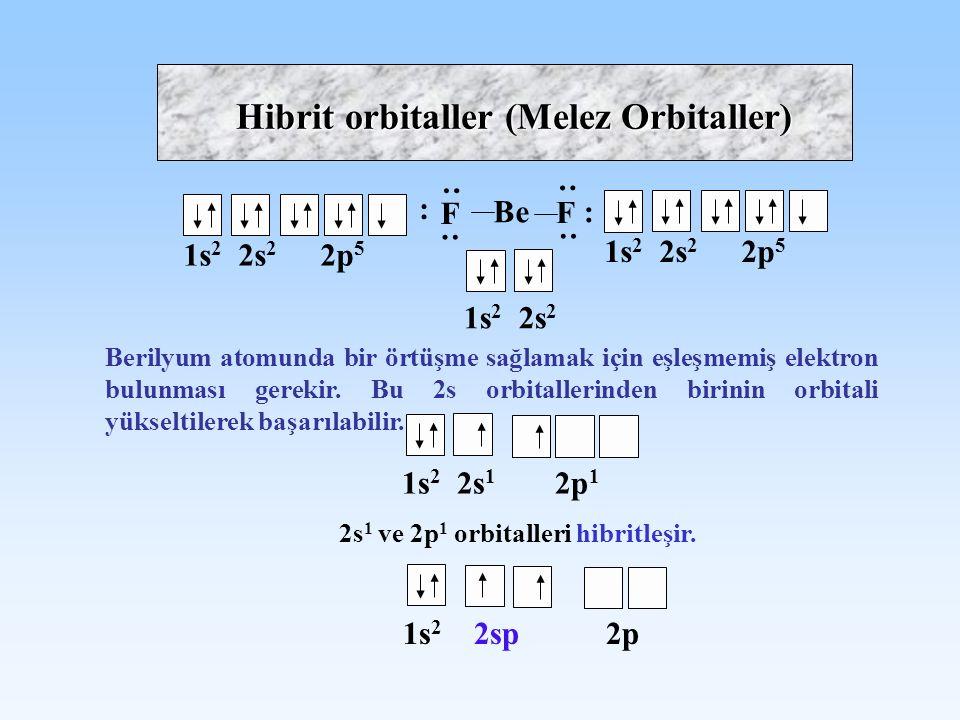 Hibrit orbitaller (Melez Orbitaller)
