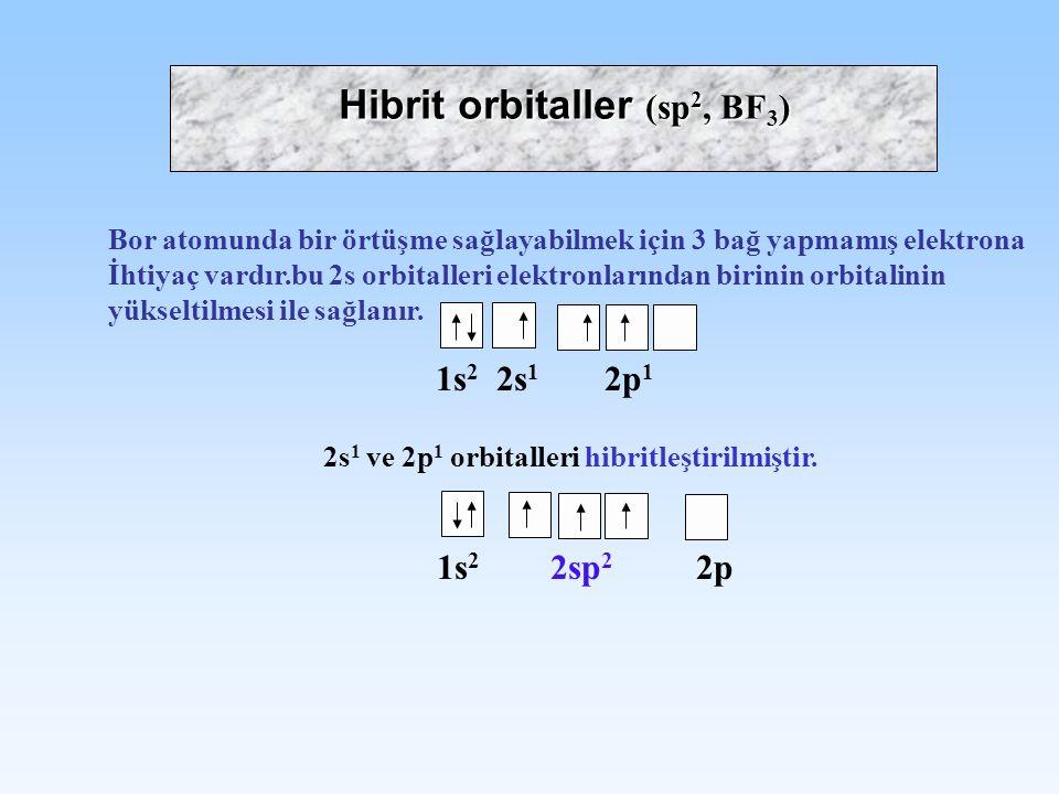 Hibrit orbitaller (sp2, BF3)