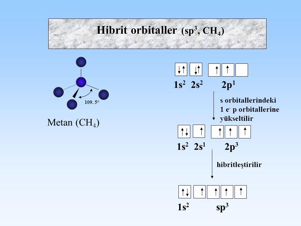 Hibrit orbitaller (sp3, CH4)
