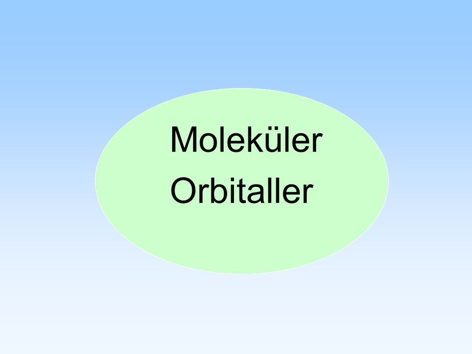 Moleküler Orbitaller
