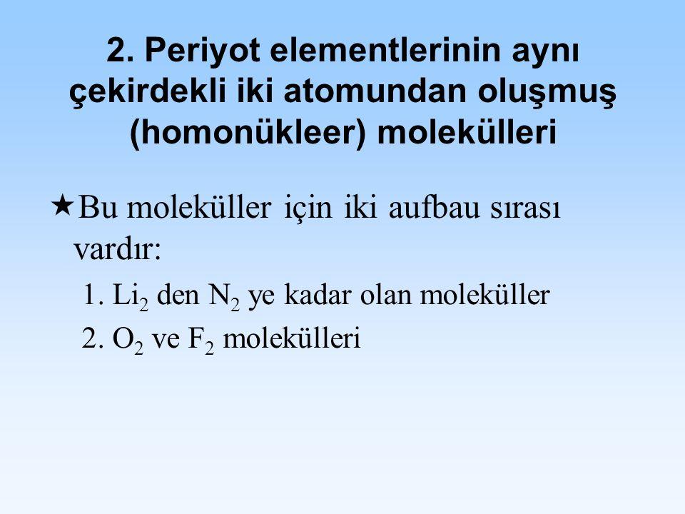 Bu moleküller için iki aufbau sırası vardır: