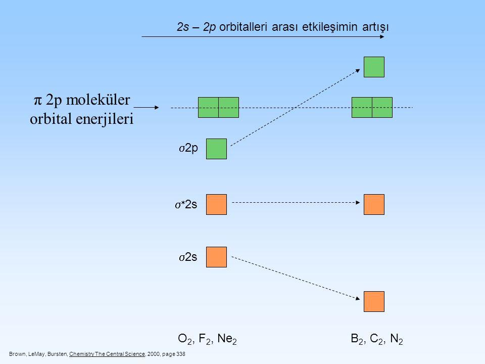 π 2p moleküler orbital enerjileri