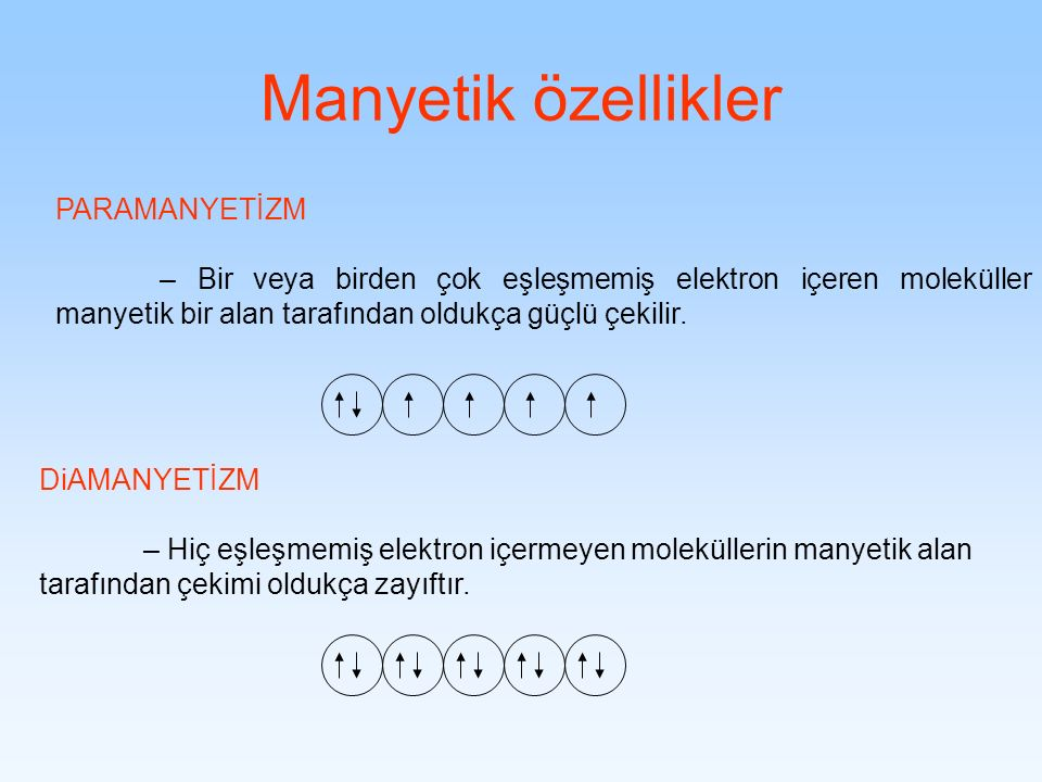 Manyetik özellikler PARAMANYETİZM