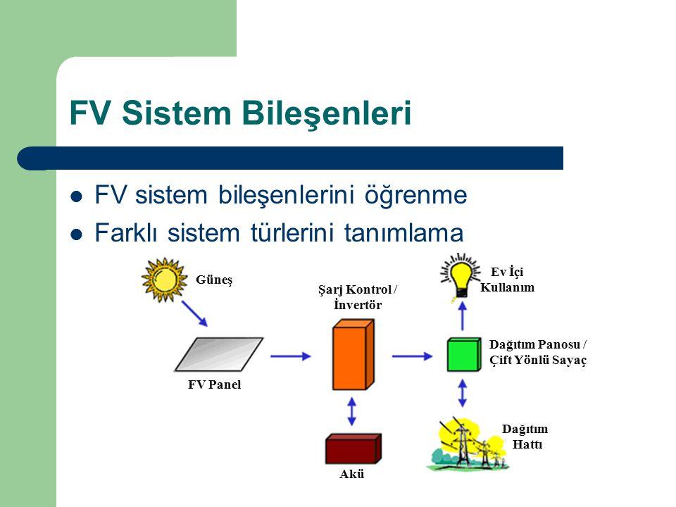 Şarj Kontrol / İnvertör Dağıtım Panosu / Çift Yönlü Sayaç
