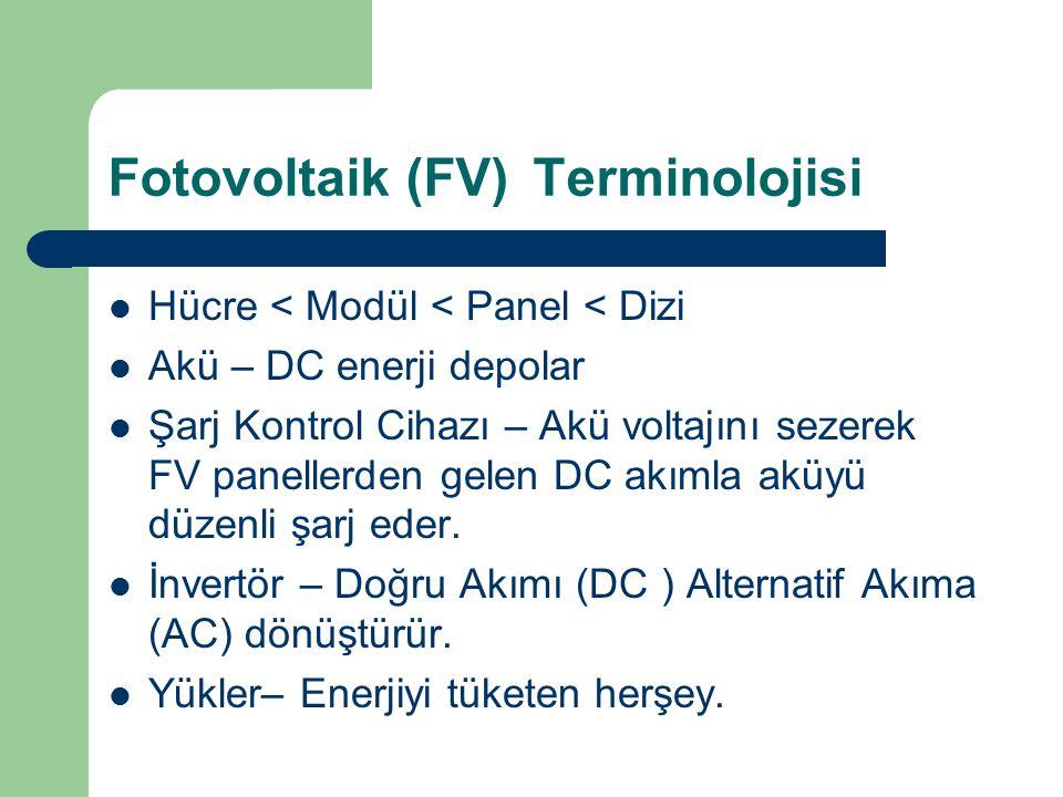 Fotovoltaik (FV) Terminolojisi