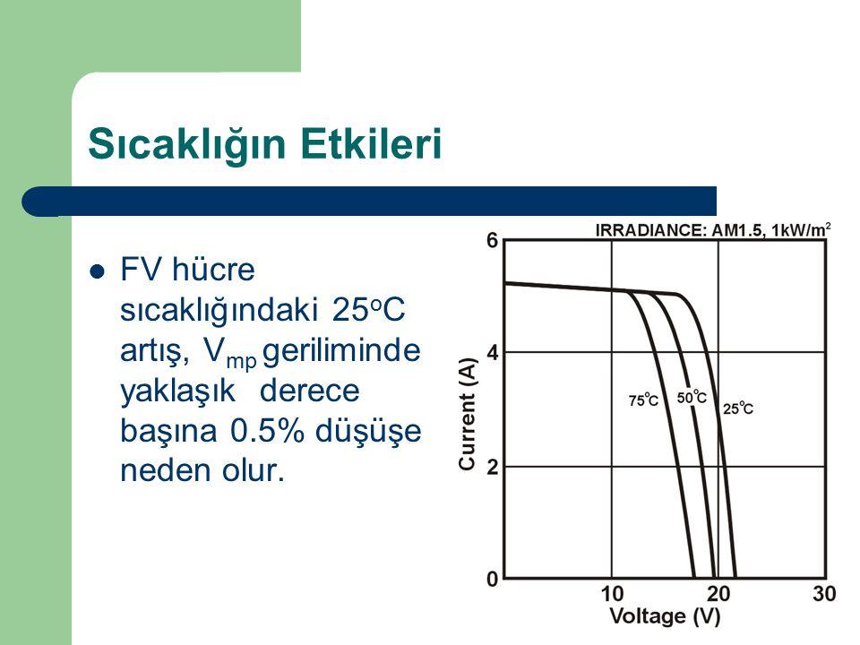 Sıcaklığın Etkileri FV hücre sıcaklığındaki 25oC artış, Vmp geriliminde yaklaşık derece başına 0.5% düşüşe neden olur.