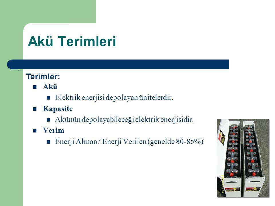 Akü Terimleri Terimler: Akü Elektrik enerjisi depolayan ünitelerdir.