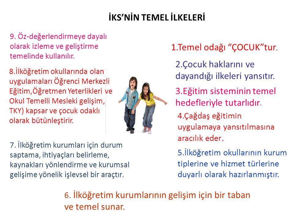 İKS'NİN TEMEL İLKELERİ