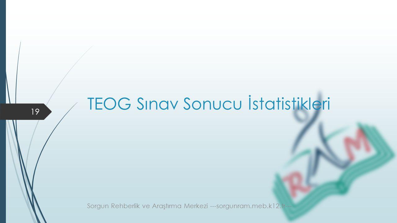TEOG Sınav Sonucu İstatistikleri
