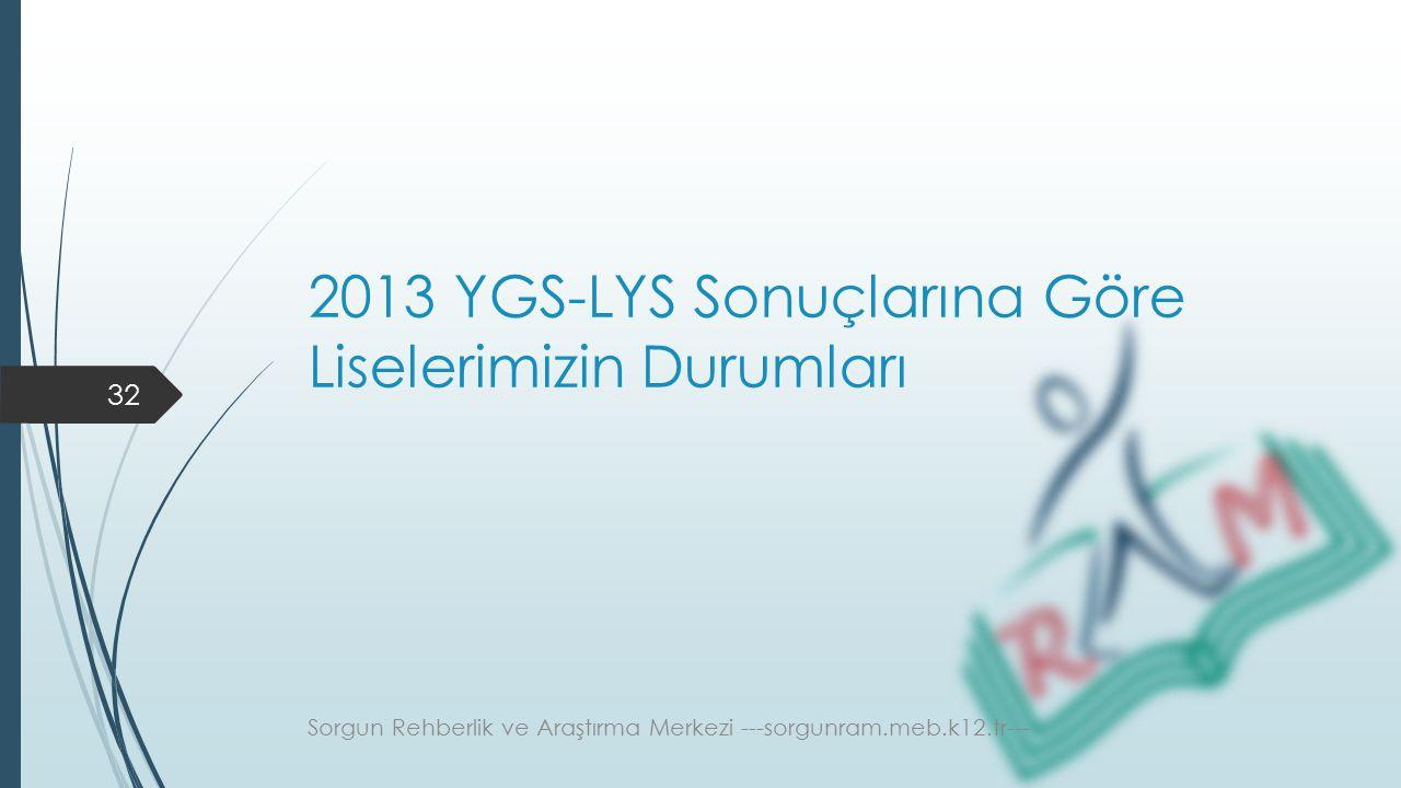 2013 YGS-LYS Sonuçlarına Göre Liselerimizin Durumları