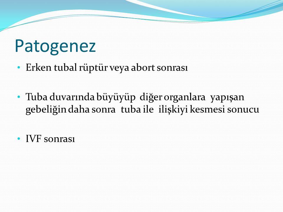 Patogenez Erken tubal rüptür veya abort sonrası