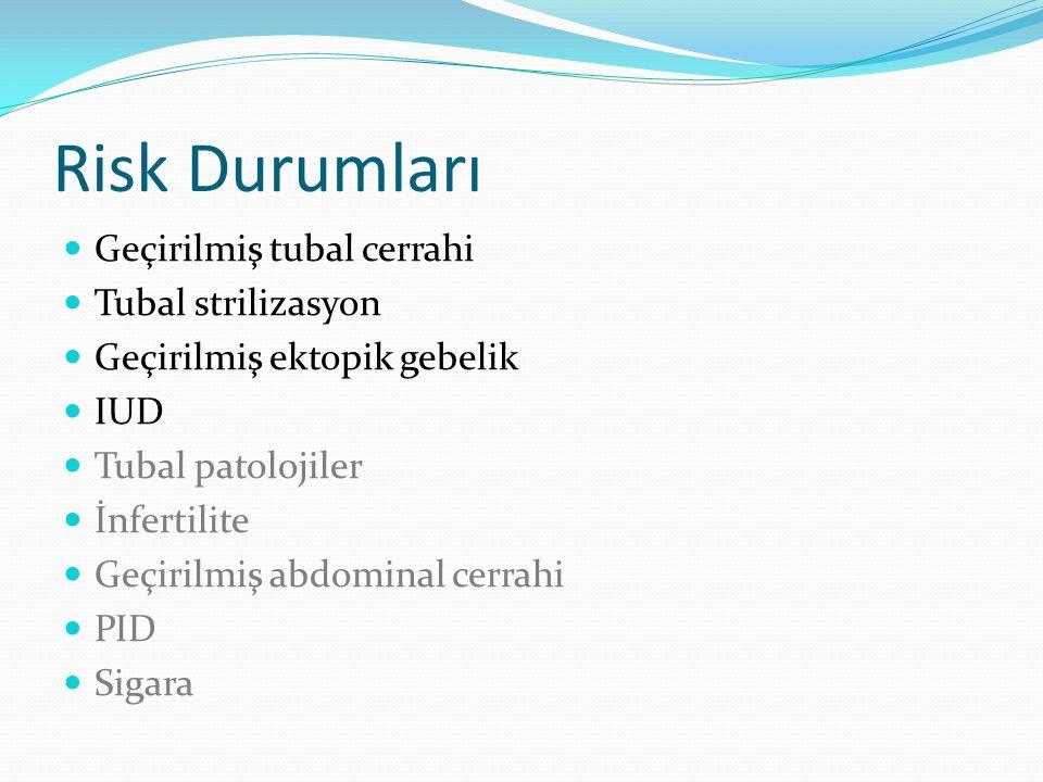 Risk Durumları Geçirilmiş tubal cerrahi Tubal strilizasyon