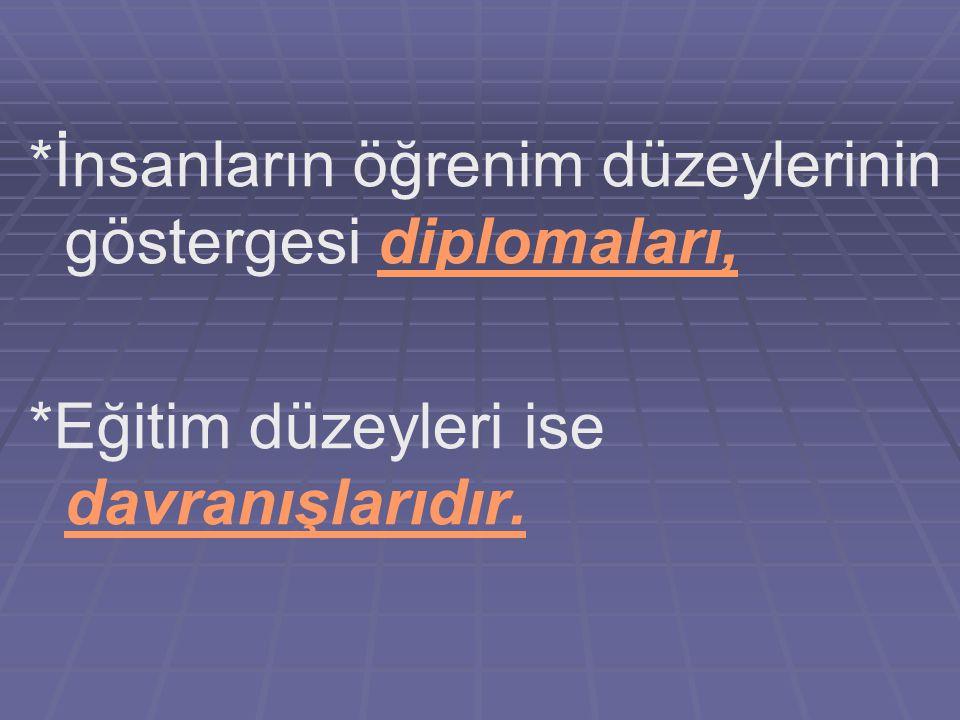 *İnsanların öğrenim düzeylerinin göstergesi diplomaları,