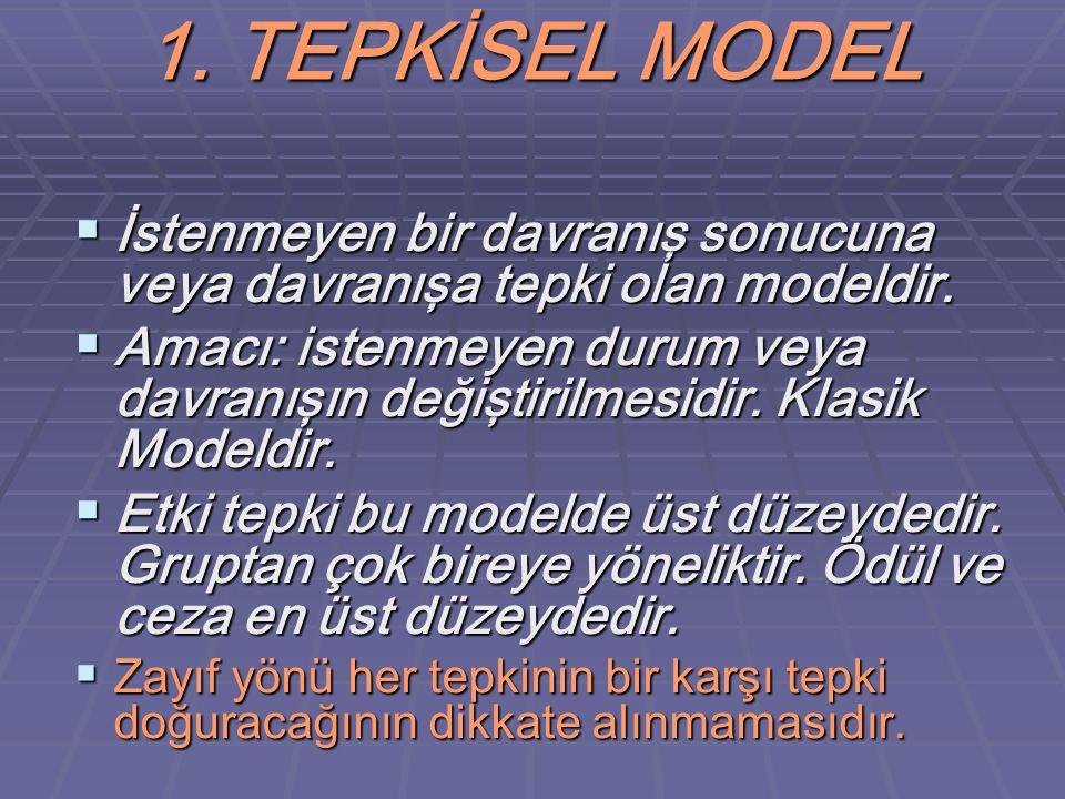 1. TEPKİSEL MODEL İstenmeyen bir davranış sonucuna veya davranışa tepki olan modeldir.
