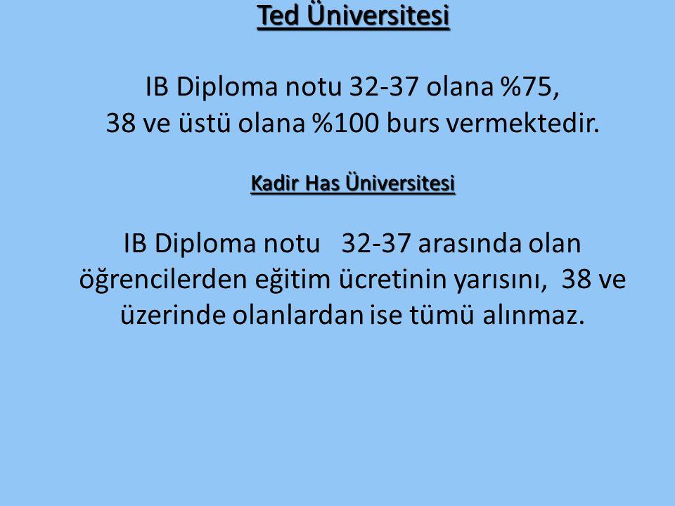 Ted Üniversitesi IB Diploma notu 32-37 olana %75, 38 ve üstü olana %100 burs vermektedir.
