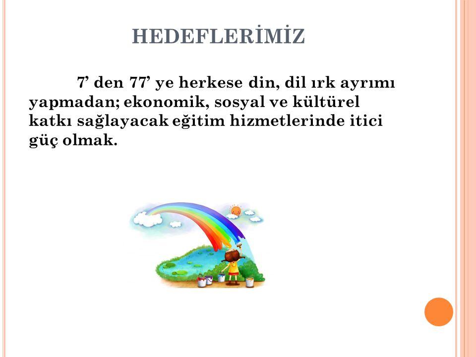 HEDEFLERİMİZ