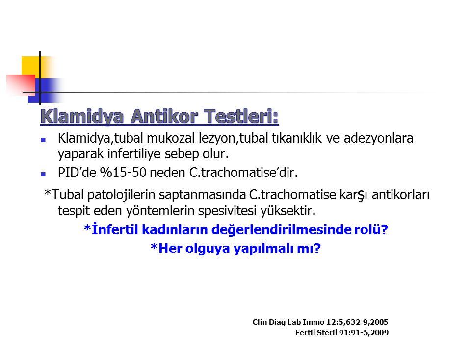 Klamidya Antikor Testleri:
