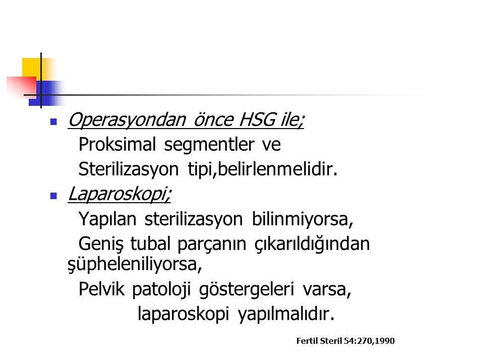 Operasyondan önce HSG ile; Proksimal segmentler ve